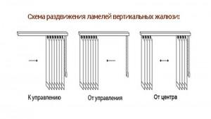 -работы-вертикальных-жалюзи